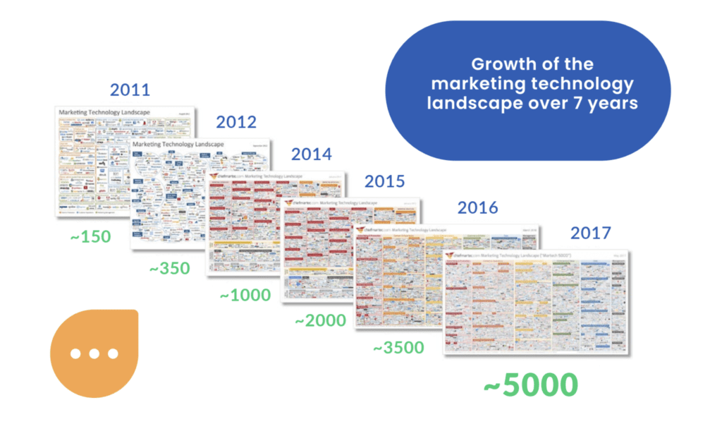 Screenshot 2020 05 18 at 9.45.03 marketing platform hubspot alternatives Marketing platform: HubSpot VS Leadoo