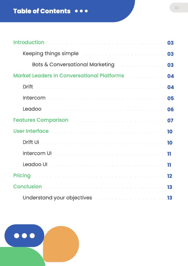 Screenshot 2020 05 18 at 9.55.32 conversational marketing platform Conversational Platform: Leadoo VS Drift VS Intercom