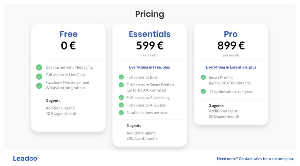 Screenshot 2020 05 28 at 11.10.12 pricing lead generation platform Pricing old
