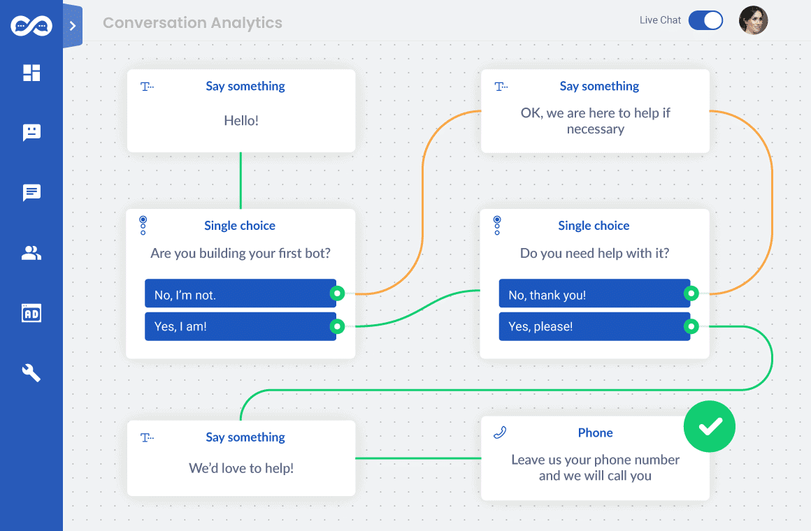 Leadoo conversation analytics interface