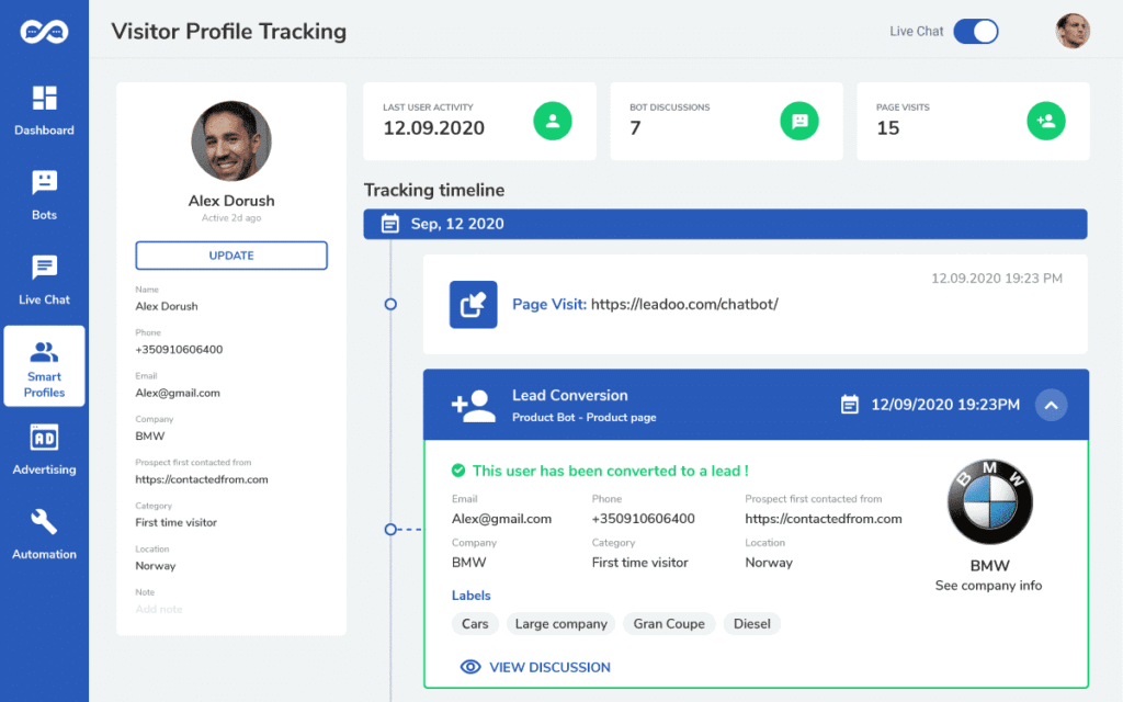 Visitor Tracking 4 smart profiles SmartProfiles