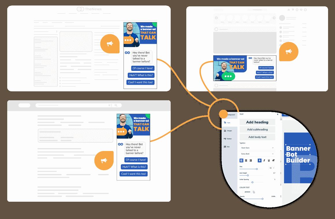 Använd BannerBot på de största annonsnätverken online