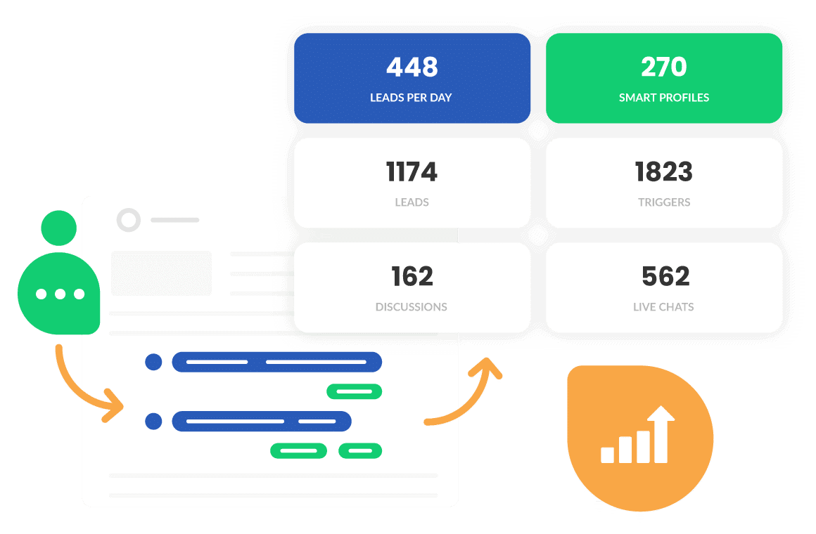 CRM - get your leads straight into pipeline