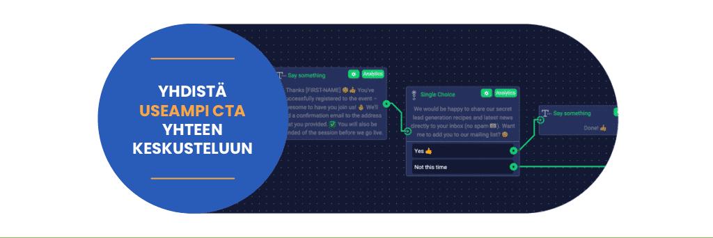 Ways Use Chatbots 09 B2B-liidi 9 luovaa tapaa hyödyntää chatbotteja B2B-liidien generoinnissa