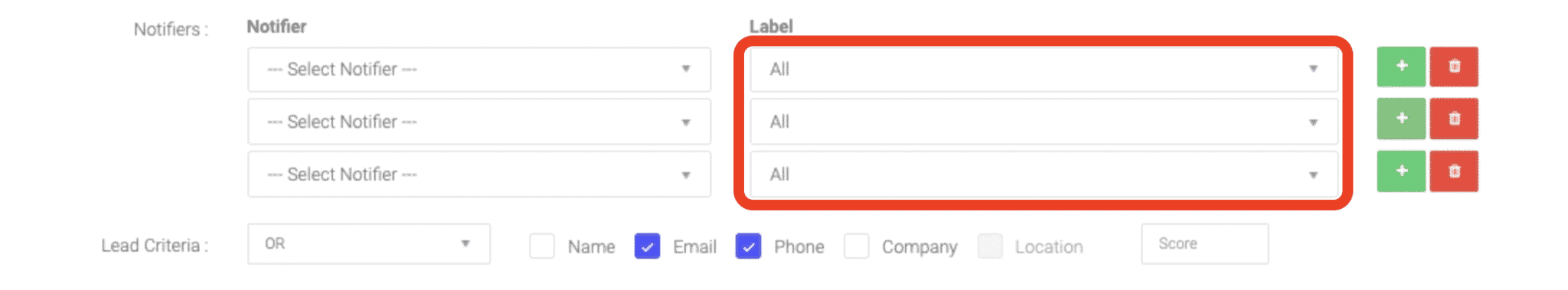 control lead notifications with labels