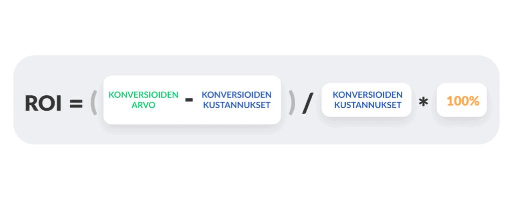 03 conv pillar roi KPI Konversioiden KPI – kuinka mitata konversio-optimoinnin suorituskykyä?