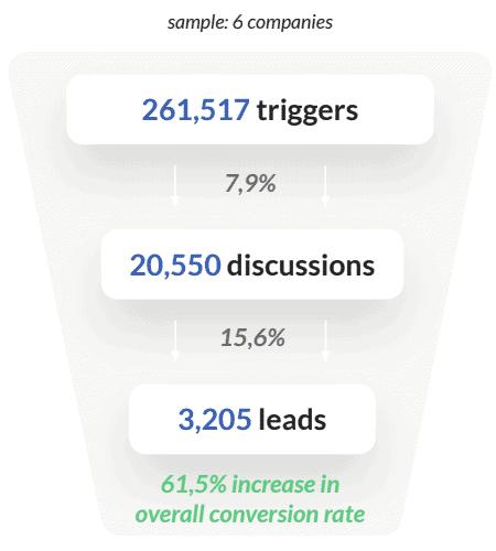chatbot-stats-nonprofit