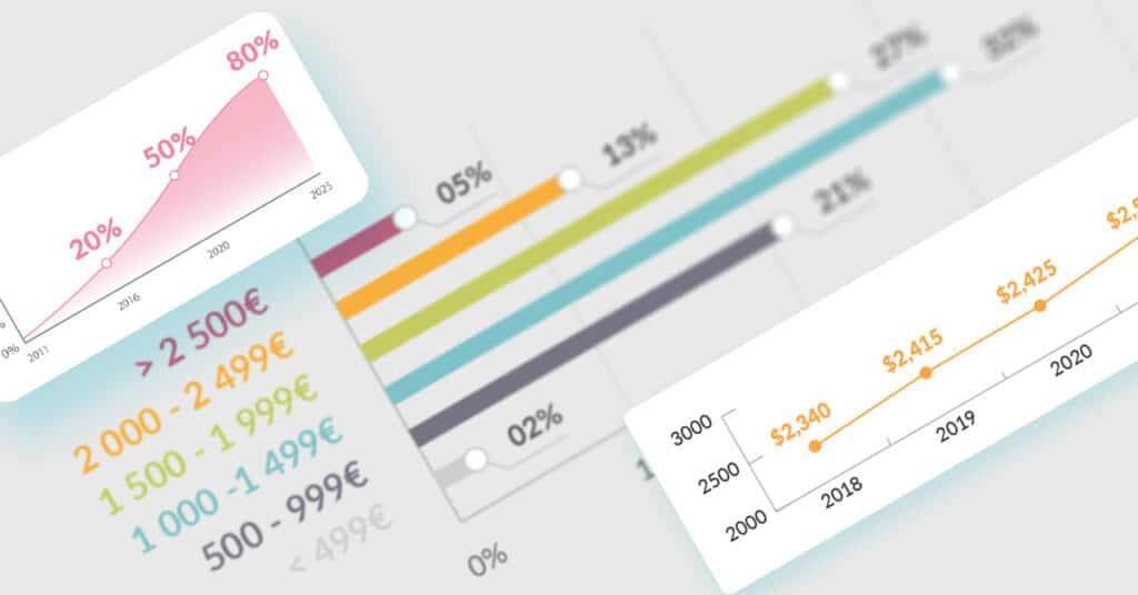 conversion-kpis-blog-Leadoo-MT-featured