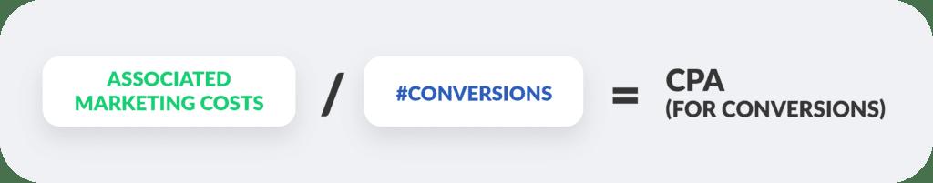 conversion-kpis-cpa-formula