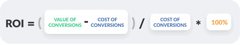 conversion-kpis-roi-formula