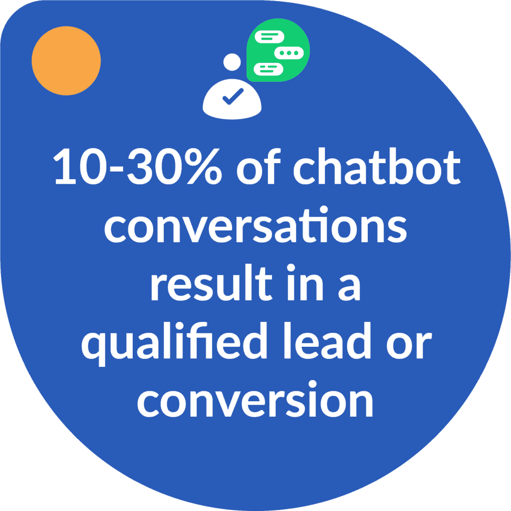 conversion-rate-benchmarks-chatbots-2