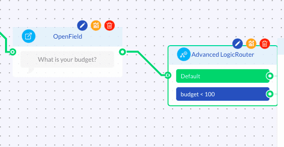 budget-routing