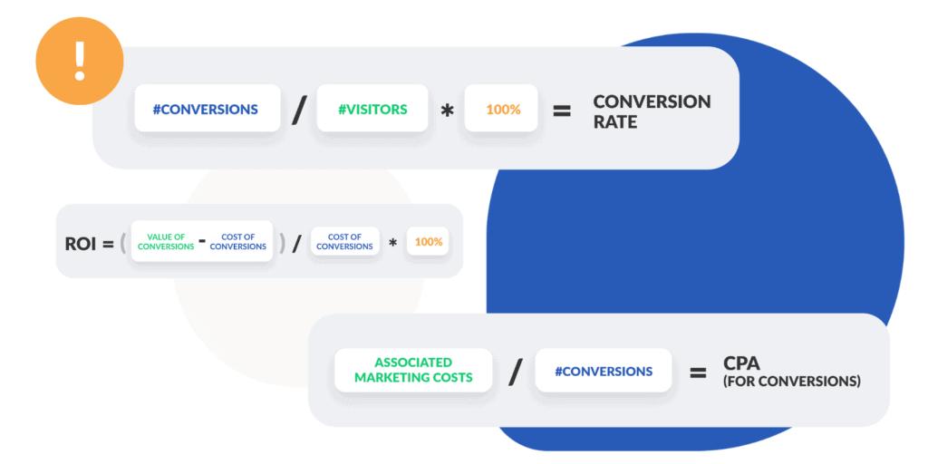 conversion-kpi-formulas