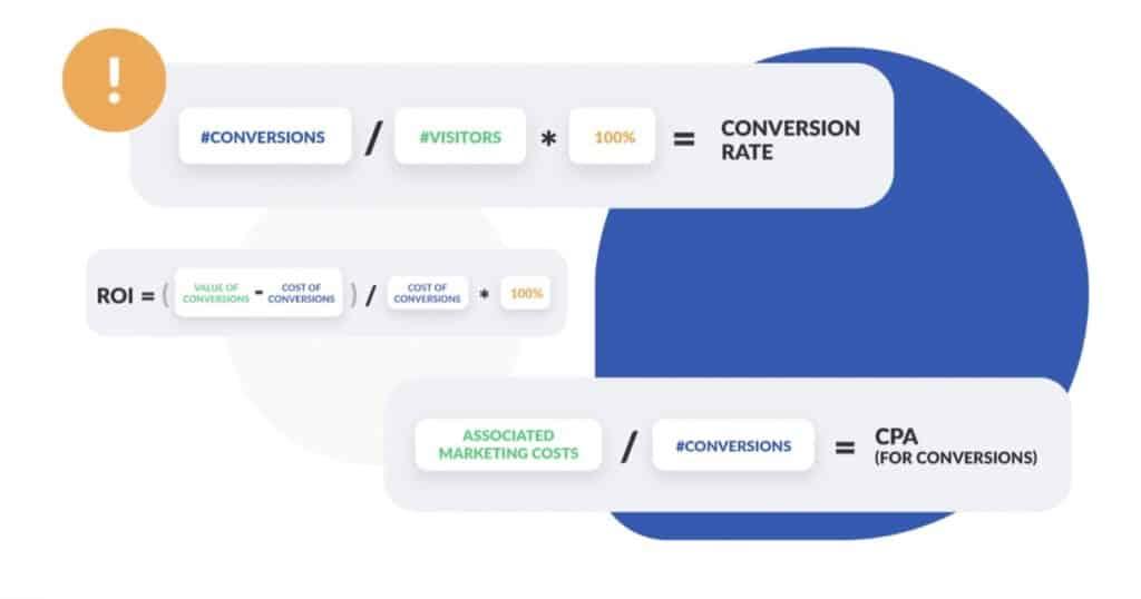 B578082F B82F 48B7 96B0 CF685819F5D2 1 105 c conversion Conversions in a nutshell for B2B companies