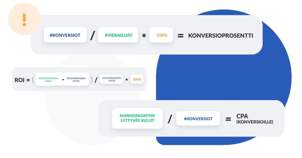 Conv pillar konversioprosentti ja konversio-optimointi Konversioprosentti ja konversio-optimointi markkinoijille