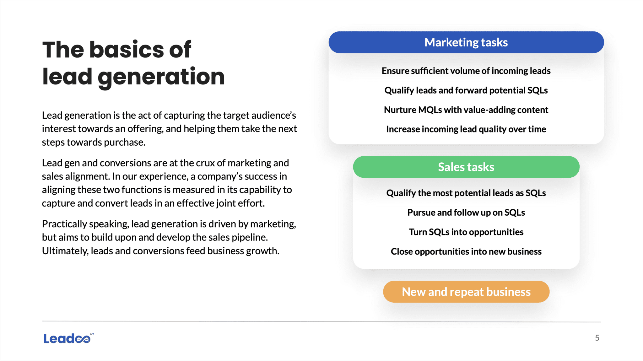 Conversion Rate & CRO Fundamentals for Marketers