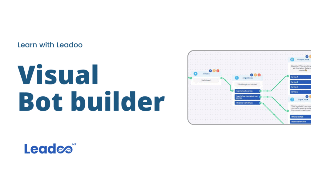visual bot builder 2 bot builder Leadoo's Visual bot builder - the easiest builder on the market